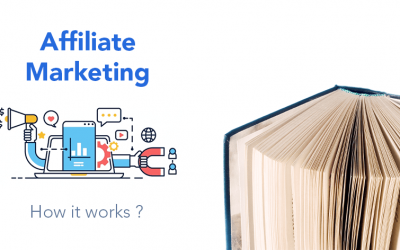 Inner Workings Of Affiliate Marketing Programs | 2019